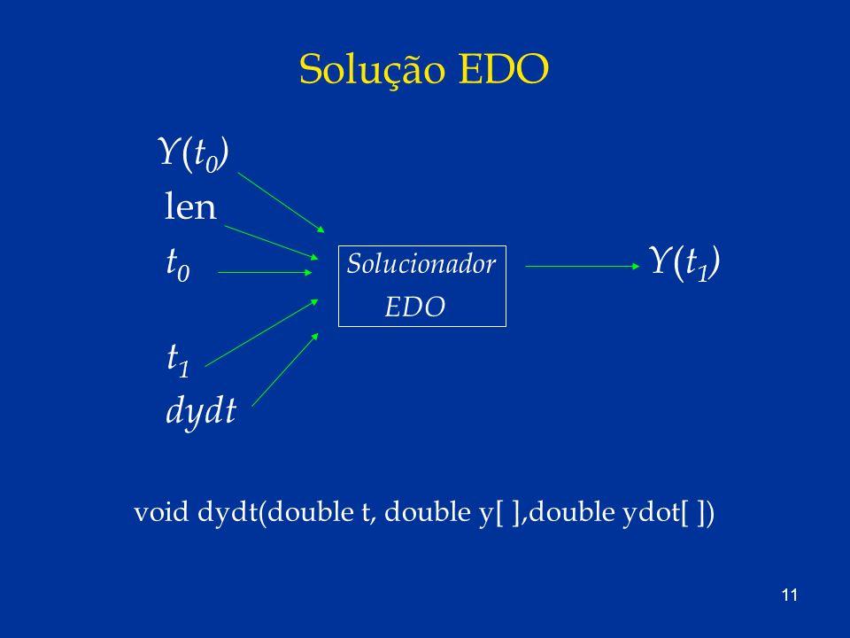 void dydt(double t, double y[ ],double ydot[ ])